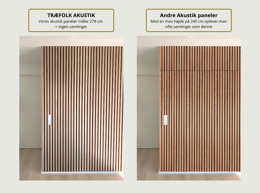 Forskellen mellem eksempelvis Wood upp og Træfolk akustik paneler - 240 cm imod 278 cm.